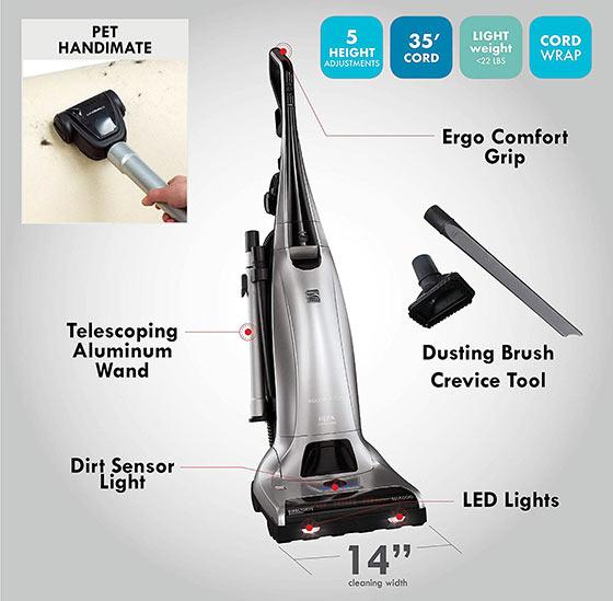 Kenmore Elite Model 31150 Bagged Vacuum
