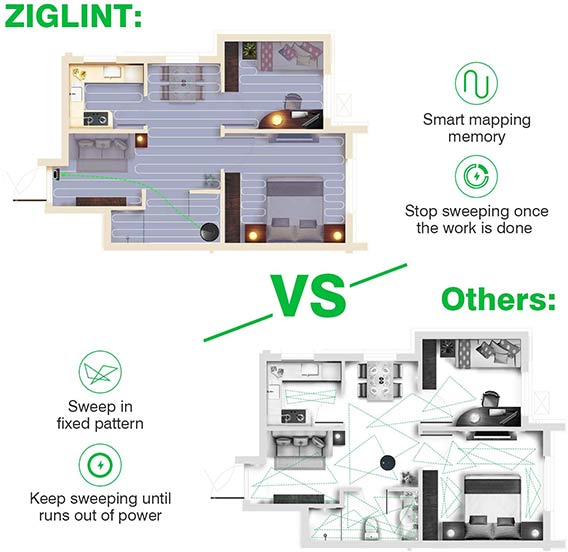 ZIGLINT D5 Vacuum Smart Mapping