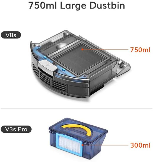 ILife V8s 750ml dust bin